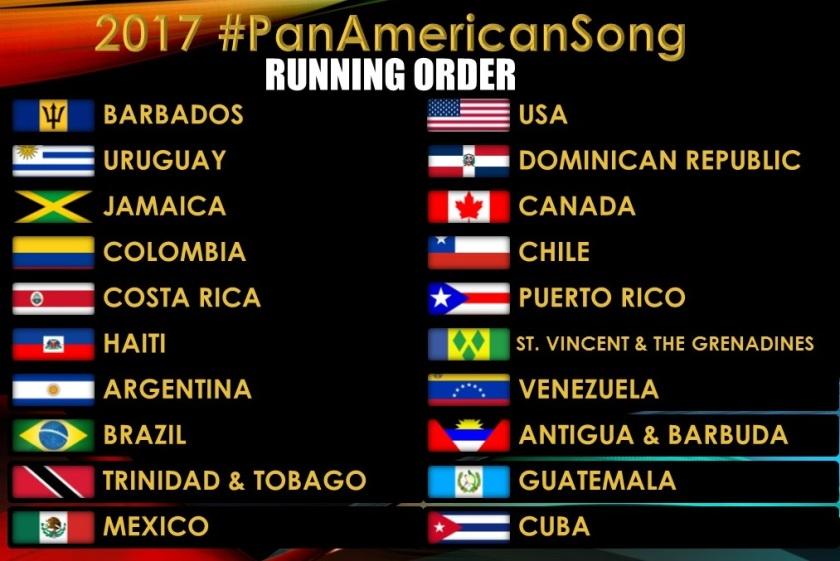 panamerican-2017runningorder